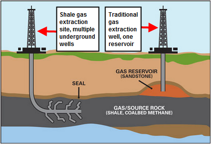 More About Fracking—and Especially Strontium and Bone Health
