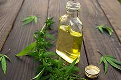 Tell Congress: Save CBD Oil!